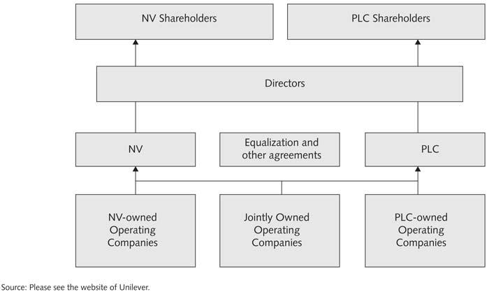 The opacity of a multinational companys organization legal xmlpublicxmlalfrescoperiodiekendoqudoqu201303 thecheapjerseys Choice Image